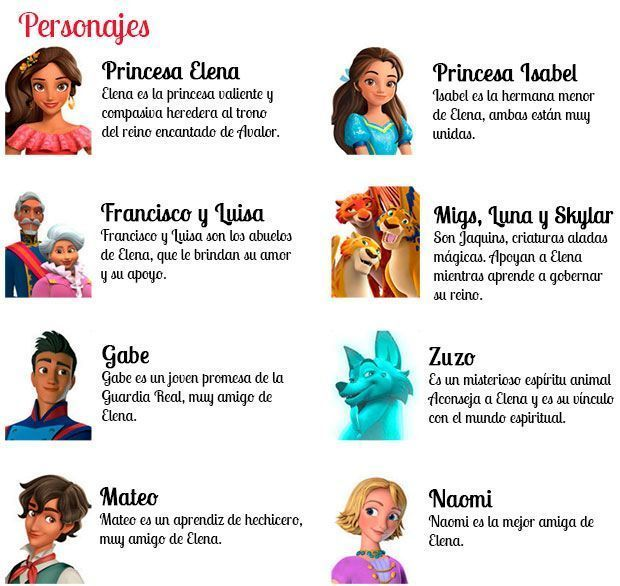 Characters of Elena de Avalor